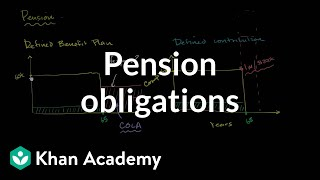 Pension obligations | American civics | US History | Khan Academy