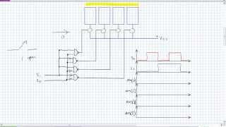 Encoders, Decoders, Code Converters, and Parity