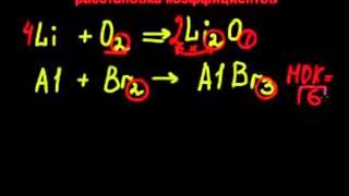 Уроки химии онлайн - Как уравнивать коэффициенты