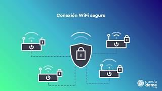 Panda VPN Premium - Navega de forma segura y privada
