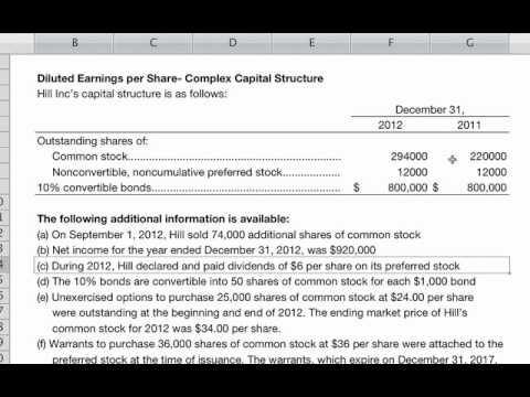 Diluted Earnings Per Share- Complex Capital Structure