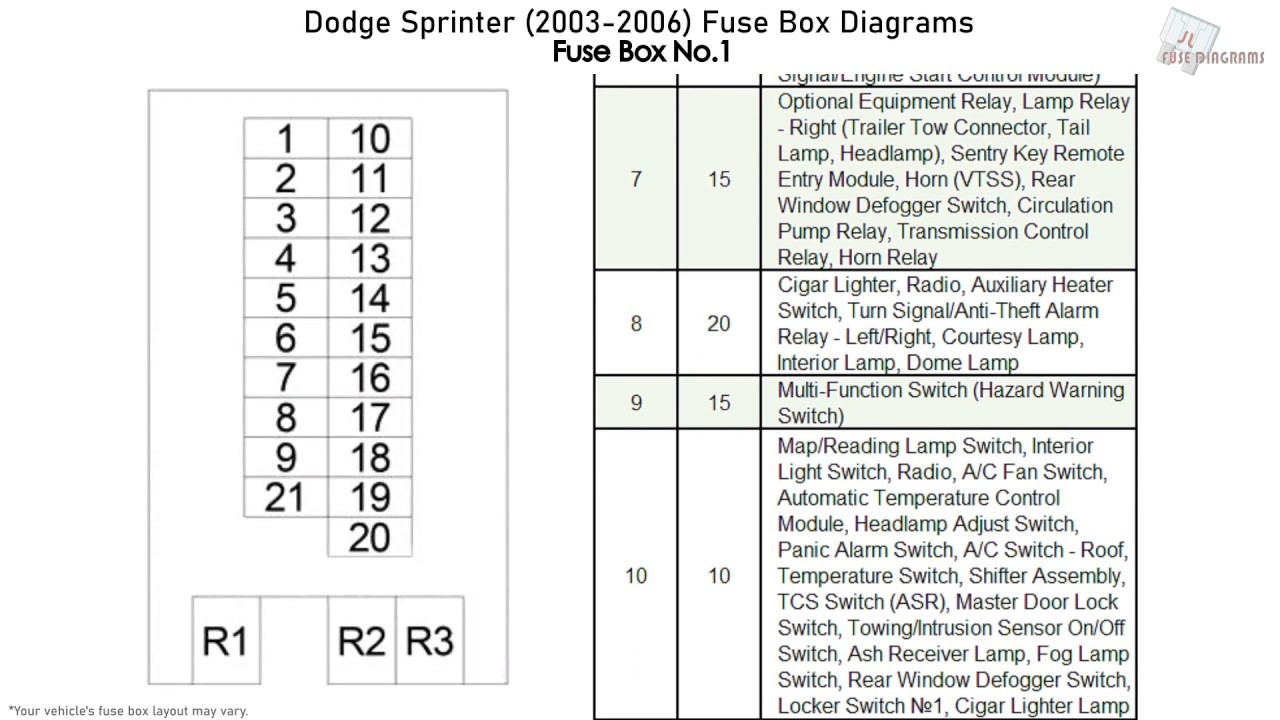 Dodge Sprinter  2003-2006  Fuse Box Diagrams
