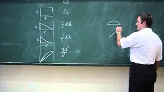 Сопротивление материалов. G-03 (способ Верещагина, расслоение эпюр, основные фигуры для расслоения).