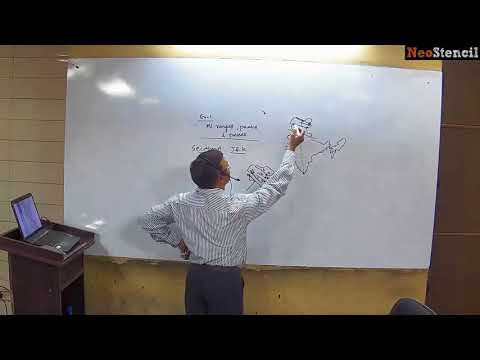 Understand Mapping with Shashi Shekhar | Geography Optional | UPSC | NeoStencil
