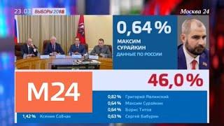 Смотреть видео Путин лидирует после подсчета 46 процентов голосов - Москва 24 онлайн