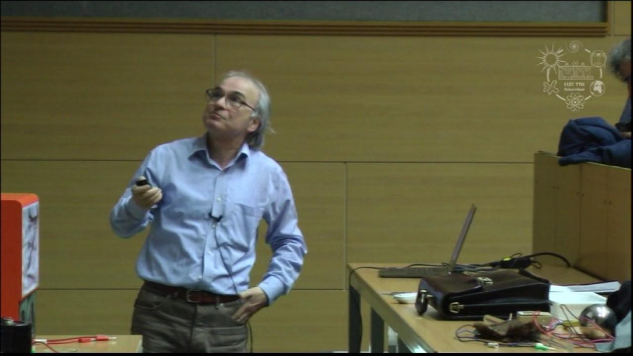Szabó György A Játékelmélet Kölcsönhatásainak Anatómiája