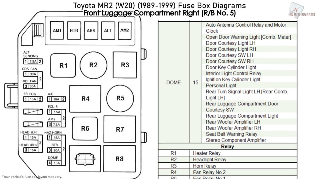 Toyota Mr2 W20 1989 1999 Fuse Box Diagrams Youtube