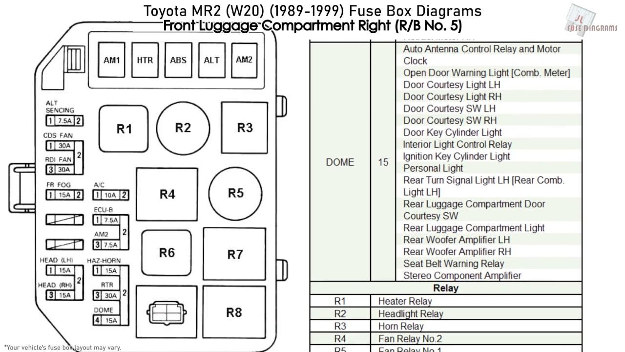 toyota mr2 (w20) (1989-1999) fuse box diagrams - youtube  youtube