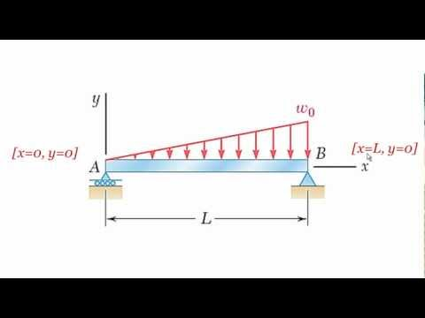 "English - Beam Deflection Using ""Quadruple Integration"" Method"
