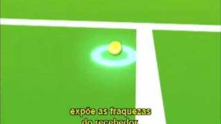Aula de Tênis - Ataque Primeiro -  Nick Bollettieri