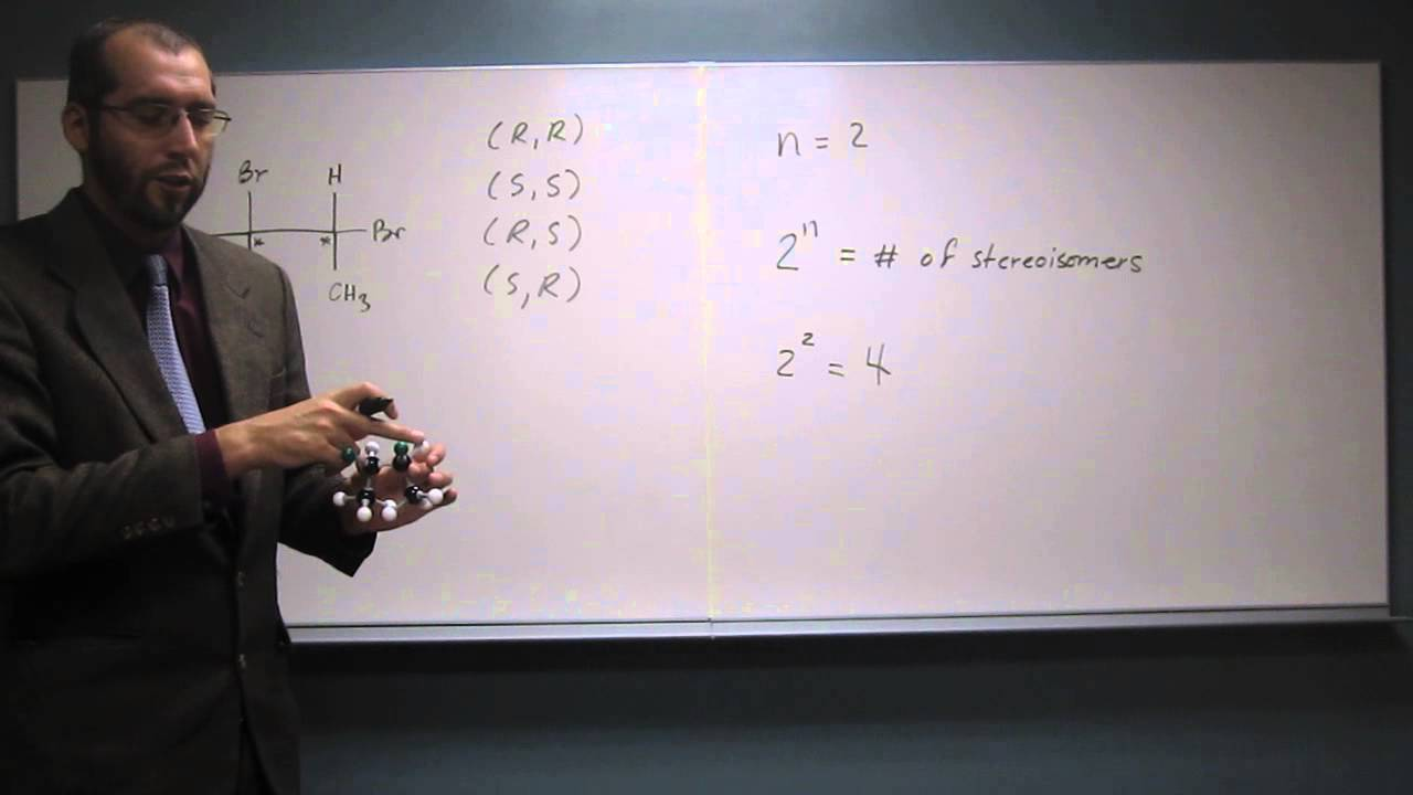 Calculate The Number Of Stereoisomers 002