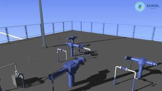 Pipeline Facility - Block Valve Station - 4k Ultra HD video (EUROIL Industrial & Trade Co. Ltd)