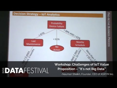 "Nauman Sheikh at BDF 2015 | Challenges of IoT Value Proposition – ""It's not Big Data"""