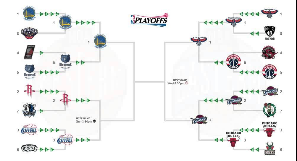 2015 NBA Playoffs Predictions (Eastern Conference Finals ...