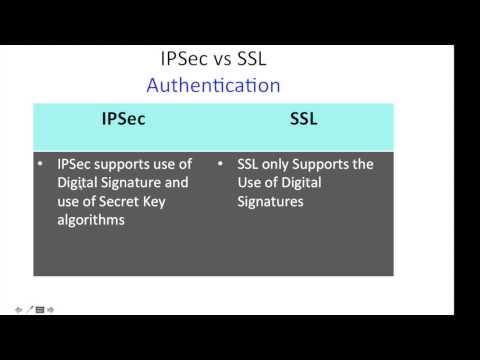 ipsec vs ssl security protocols comparison