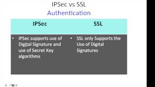 ipsec vs ssl security protocols comparison