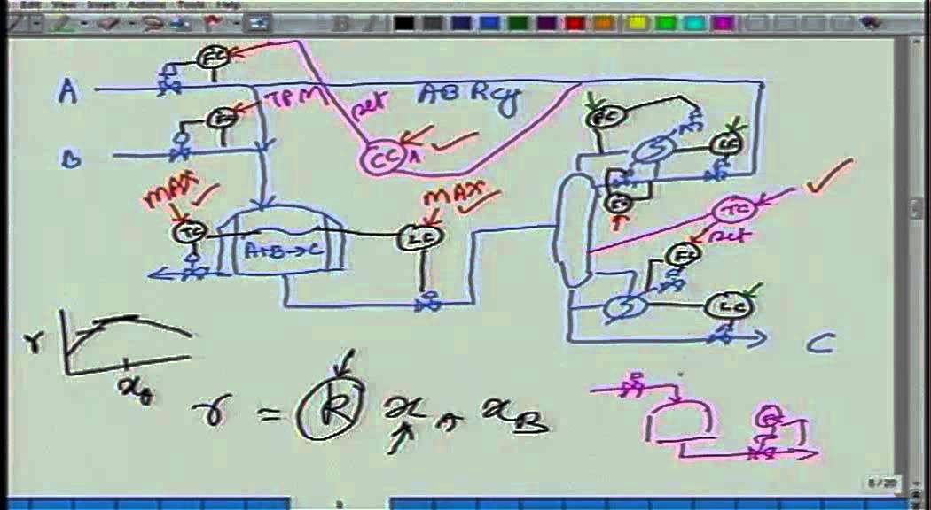 Mod-01 Lec-25 Illustration of considerations in control structure synthesis