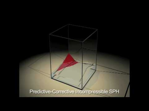 SIGGRAPH 2009 Technical Papers Video Preview