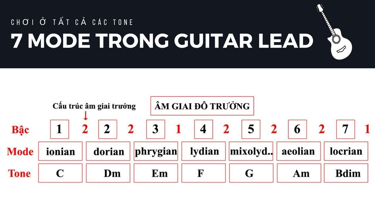 Làm Chủ 7 Mode Trong Guitar Lead [Chơi ở tất cả các Tone]