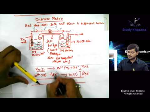 ELECTROCHEMISTRY Class 12th Best Lecture