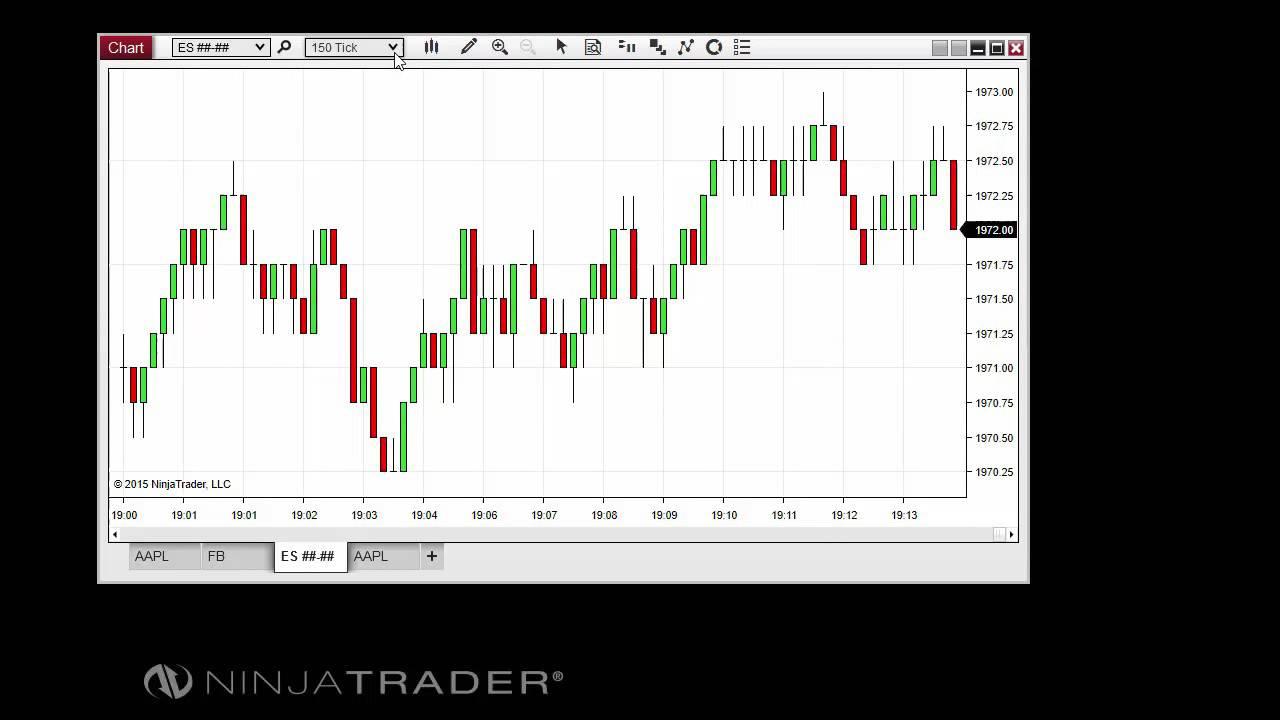 Trader Charts - Trader On Chart