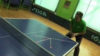Table Tennis - разновидность приёма подачи справа