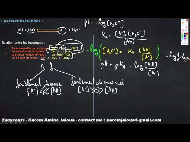 19-pH dun acide faible - Reactions Chimique SMPC