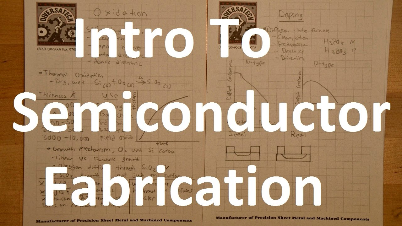 Semiconductor Fabrication Basics - Thin Film Processes, Doping,  Photolithography, etc