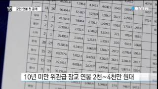 군인 연봉 첫 공개...군인연금 국가 부담 83% / YTN