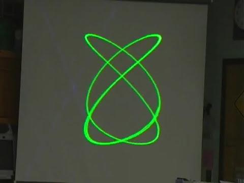 DIY Laser Show: Number 6