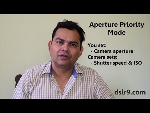 Aperture Priority Mode in DSLR Camera (Hindi)