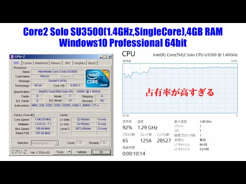 Core2 Solo SU3500(1.4GHz,シングルコア)のWindows10でのCPU占有率の様子