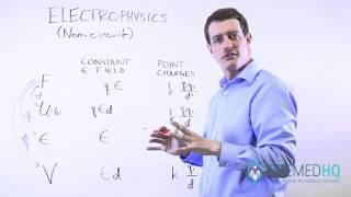 MCAT Electrophysics Formulas