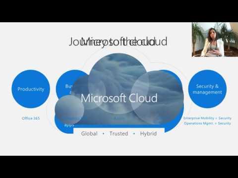 O que é o Microsoft Azure?