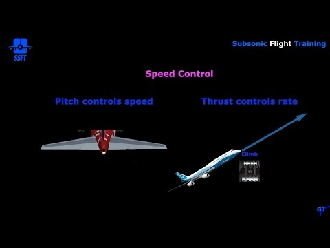 Autoflight - Speed Protections (iFly 747-400)
