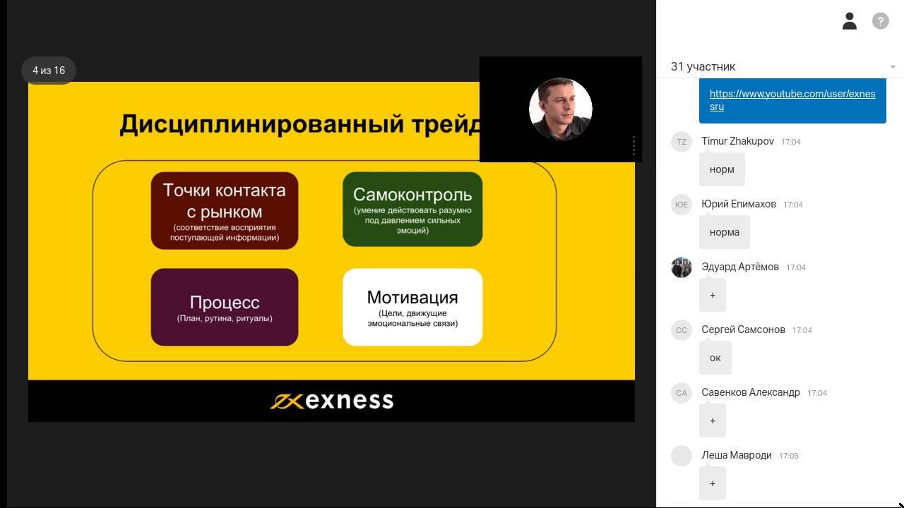Дисциплина форекс сигналы онлайн для форекс