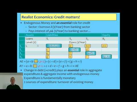 How Endogenous Money changes Macroeconomics because credit is part of aggregate demand & income