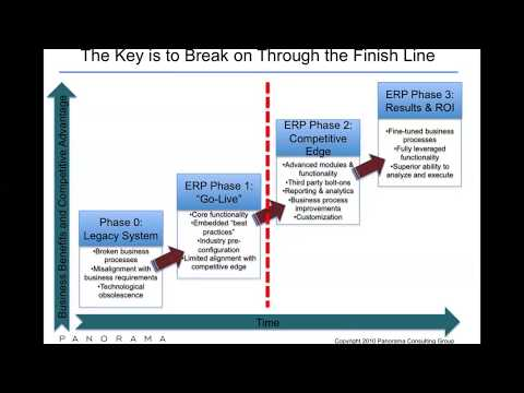 What is ERP? A video-based introduction to enterprise