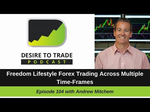 Andrew Mitchem: Freedom Lifestyle Forex Trading Across Multiple Time-Frames  (104)