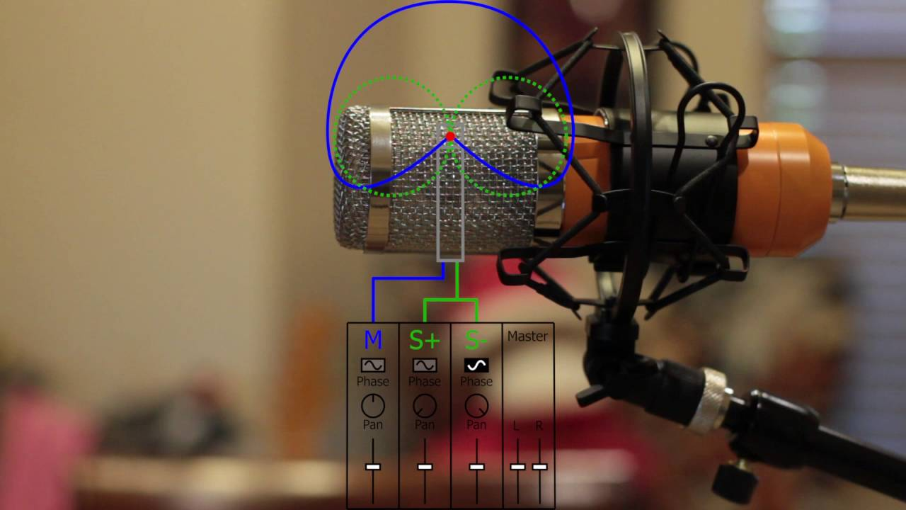 Alice Ms Microphone Diy Project Youtube Electret Condenser Wiring