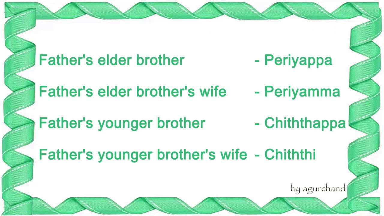 Family Relationship names in Tamil - Spoken Tamil