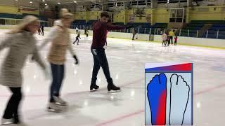 УРОКИ ПО ФИГУРНОМУ КАТАНИЮ №5. Как делать тройки, схема (Ice skating tutorial №5. Three turns)