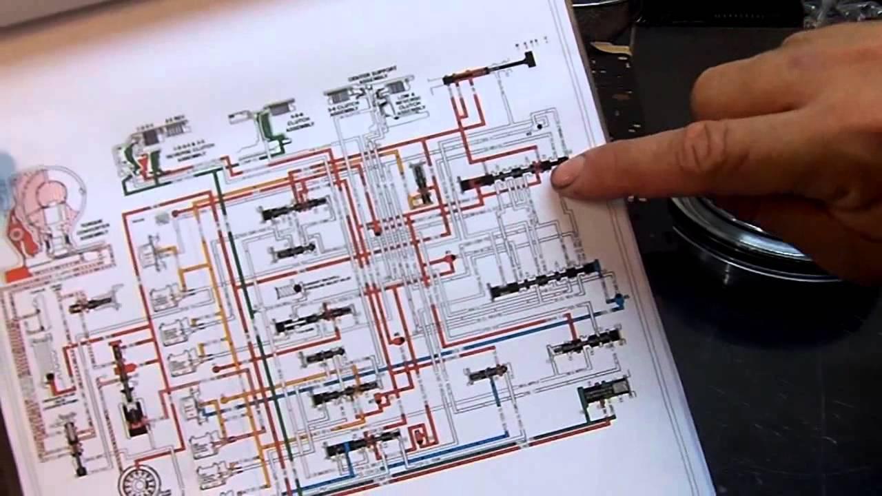 4l60e transmission wiring diagram mobile home ac unit gm 6l80 e - no forward trouble codes repair youtube