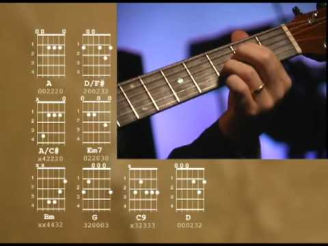 Dwell - Perfect Peace (Chords Tutorial) - YouTube