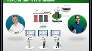 Disaster Recovery Journal Webinar  Manage and Recover with Hybrid Cloud When Minutes Matter Most