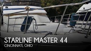 StarLine Master Competitors List
