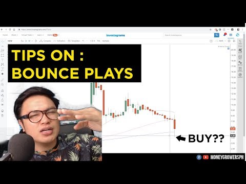 Bounce Plays 101 ($NOW $IRC $STI)