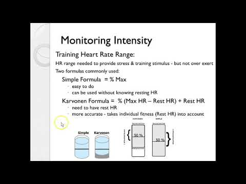 Heart Rate Calculations for Health Fitness Professionals