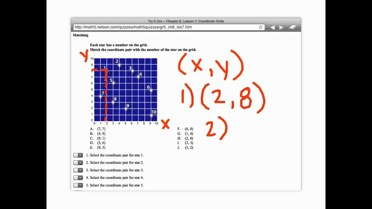 Grade 5 Math - coordinate Grids - YouTube