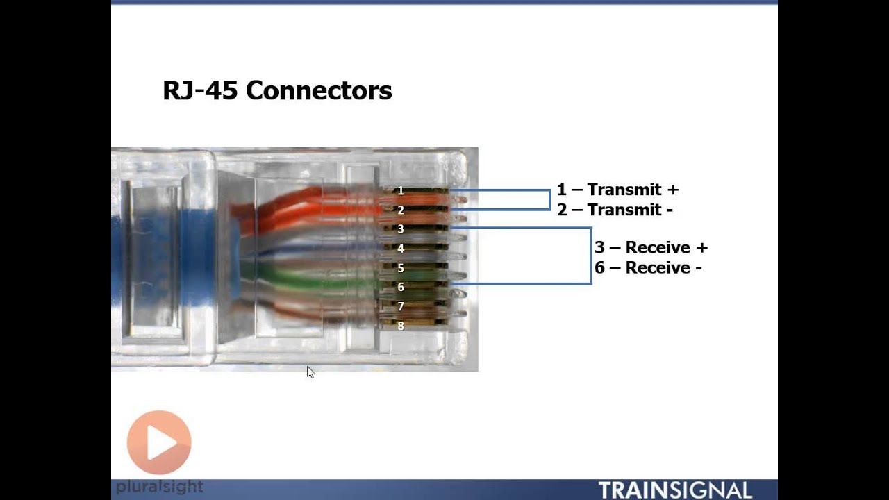 hight resolution of 27 twisted pair cables